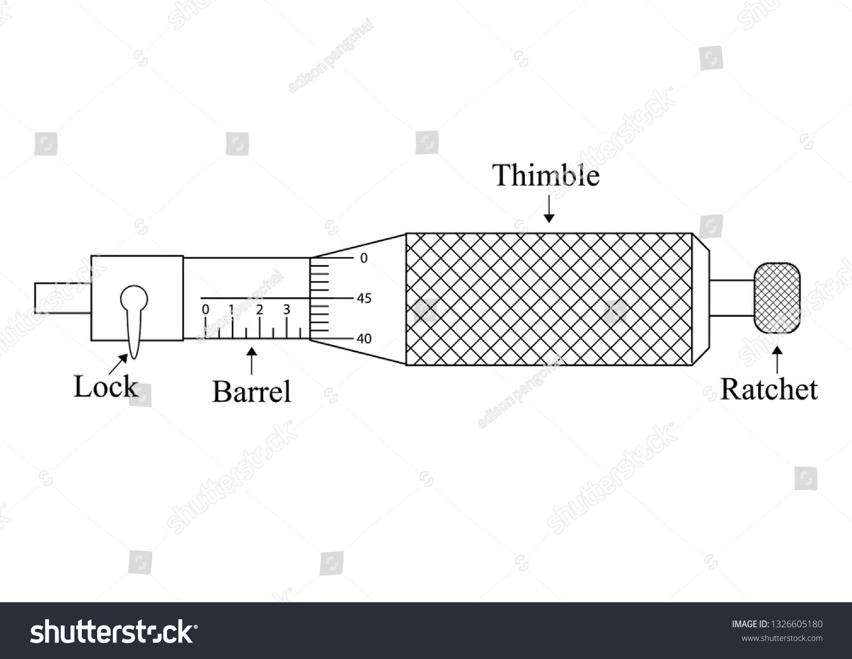 screw gauge diagram royalty free micrometer screw gauge stock images  photos   vectors  micrometer screw gauge stock images
