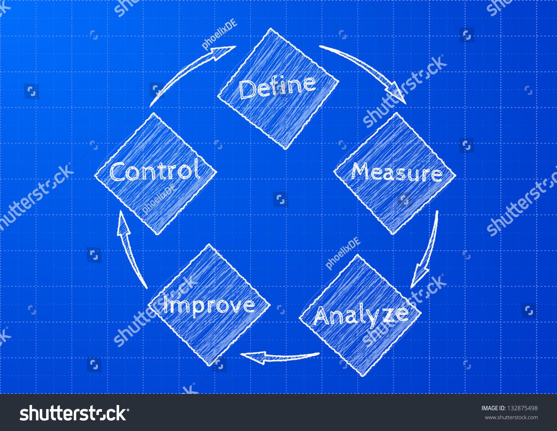 Detailed illustration dmaic define measure analyze vectores en stock detailed illustration of a dmaic define measure analyze improve control malvernweather Images