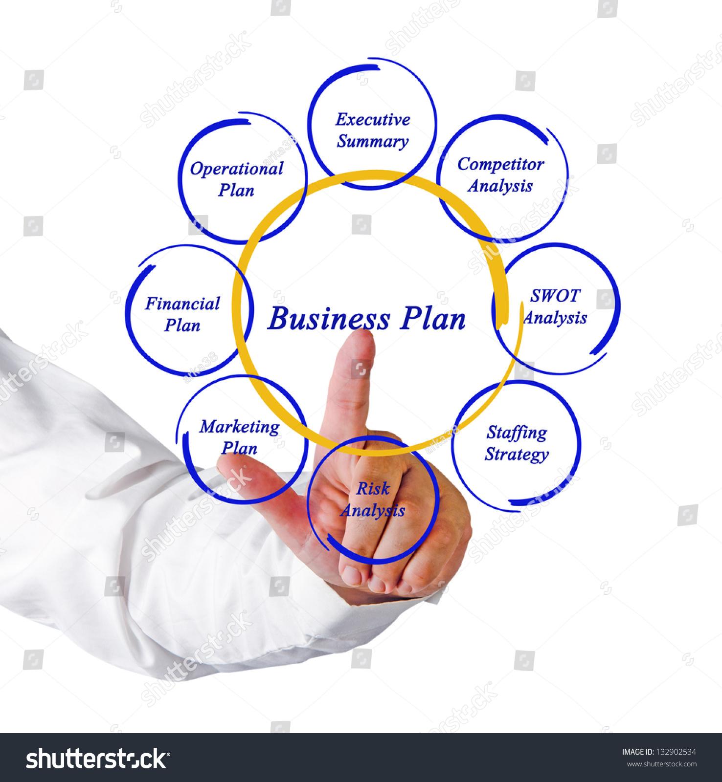 diagram of business plan stock photo 132902534 shutterstock. Black Bedroom Furniture Sets. Home Design Ideas