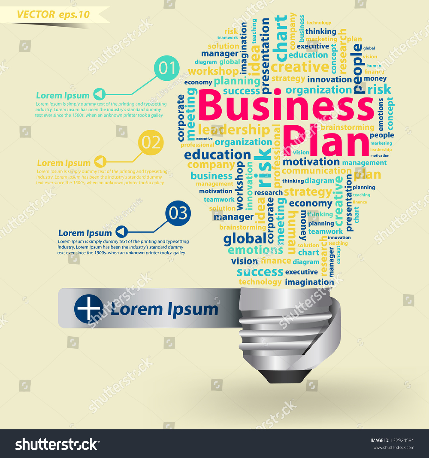 Concept of a business plan