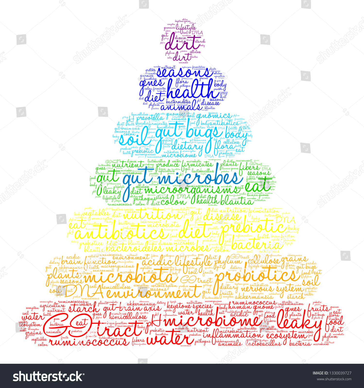 Gut Microbes Word Cloud On White Stock Vector (Royalty Free