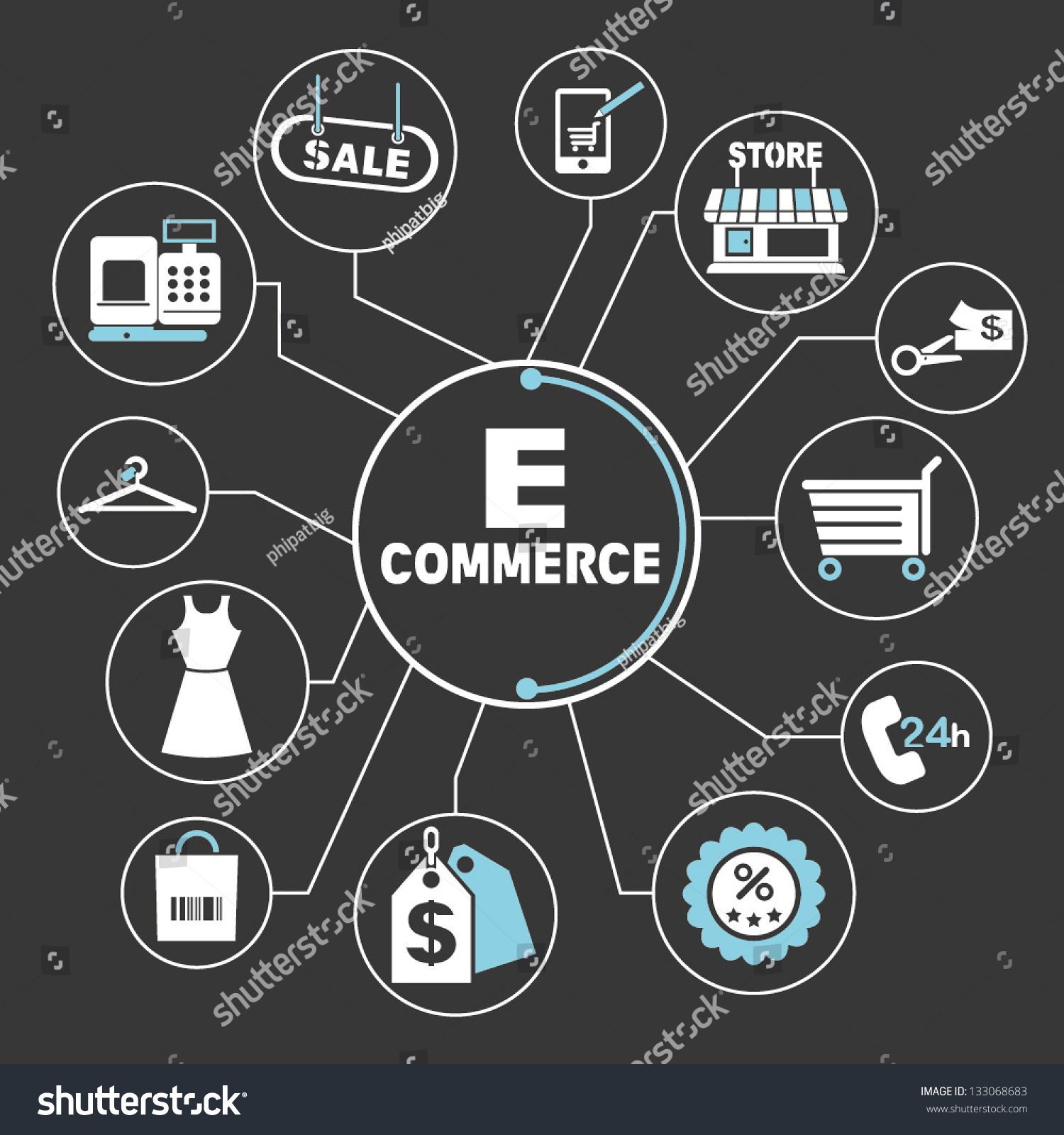 E Commerce Site Map: E Commerce Mind Mapping Info Graphics Stock Vector