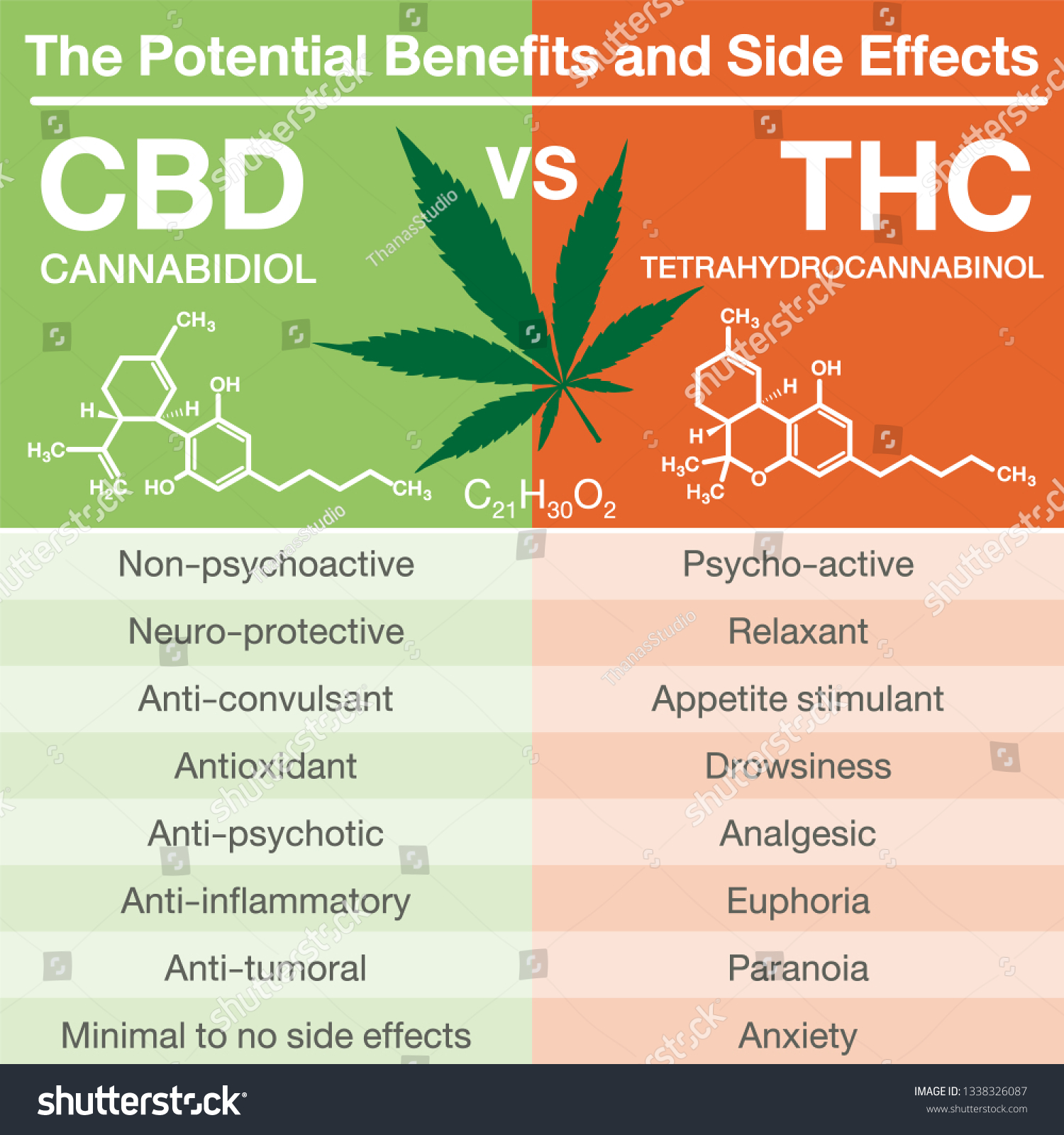 CBD Oil for Anxiety   Benefits and side ...