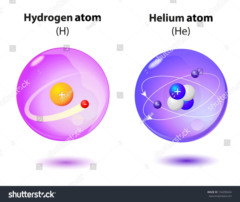 Structure inside atom helium hydrogen em ilustrao stock 134290424 structure inside the atom helium and hydrogen ccuart Choice Image