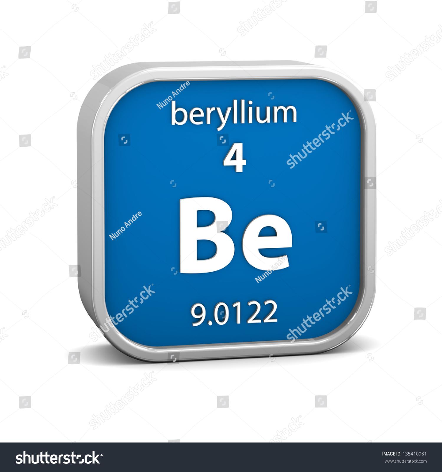 Beryllium (@_______Be______) | Twitter