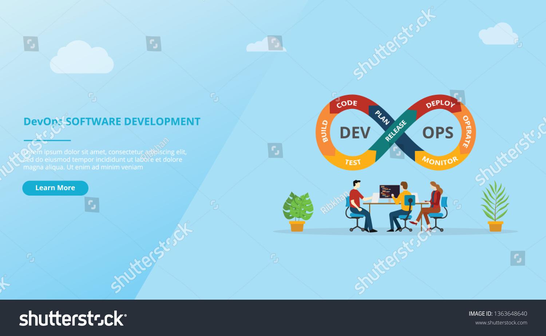 Devops Software Development Practices Website Template Stock Vector Royalty Free 1363648640