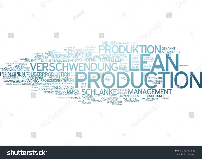 Word cloud - Rapid Prototyping   EZ Canvas