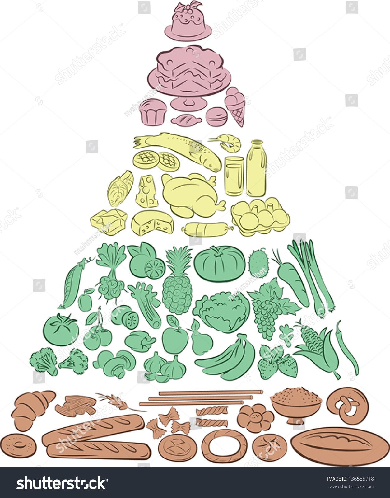 Vector Illustration Food Pyramid Showing Main Stock Vector ...