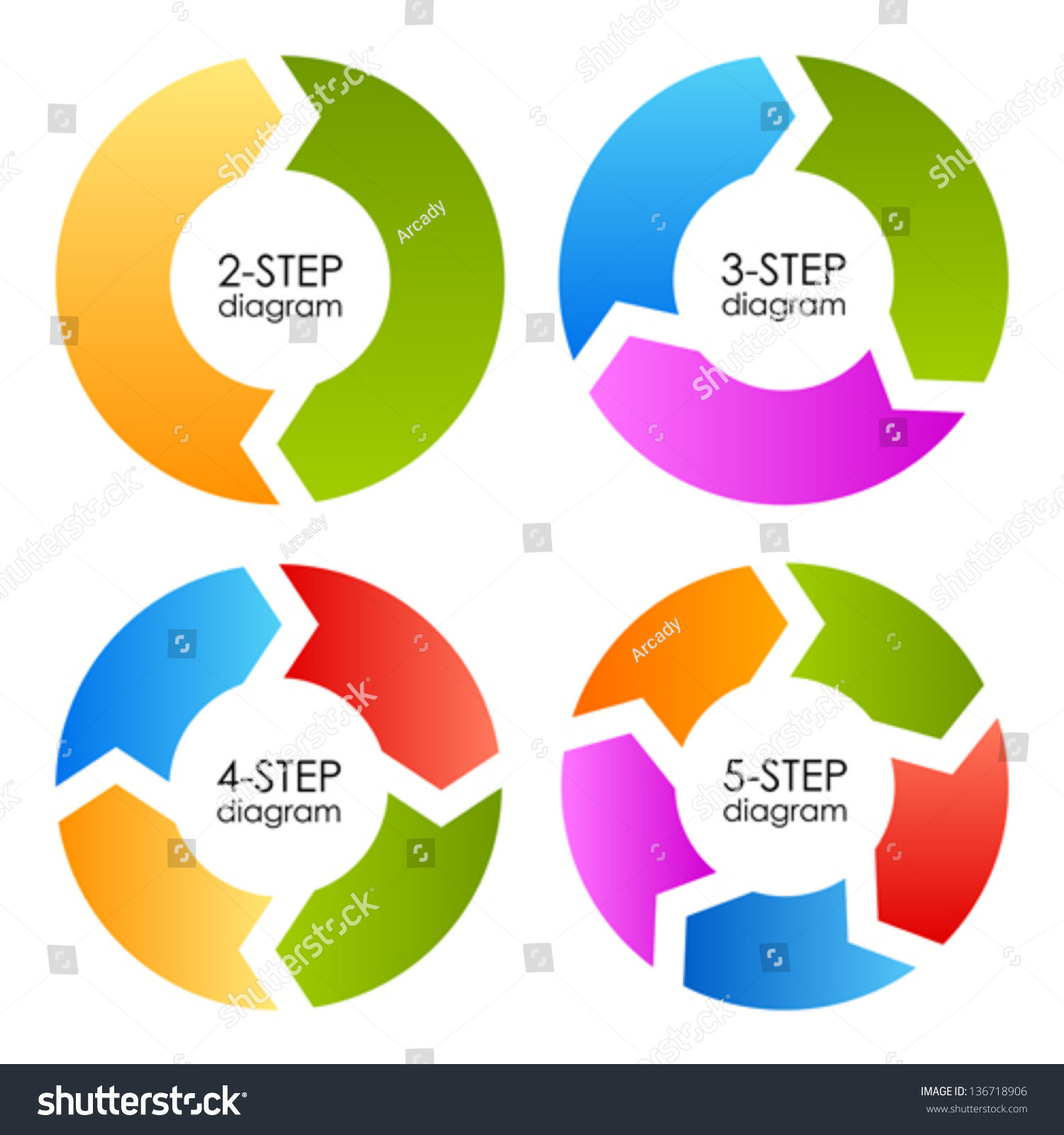 Cycle Process Diagrams Set Vector Illustration Stock