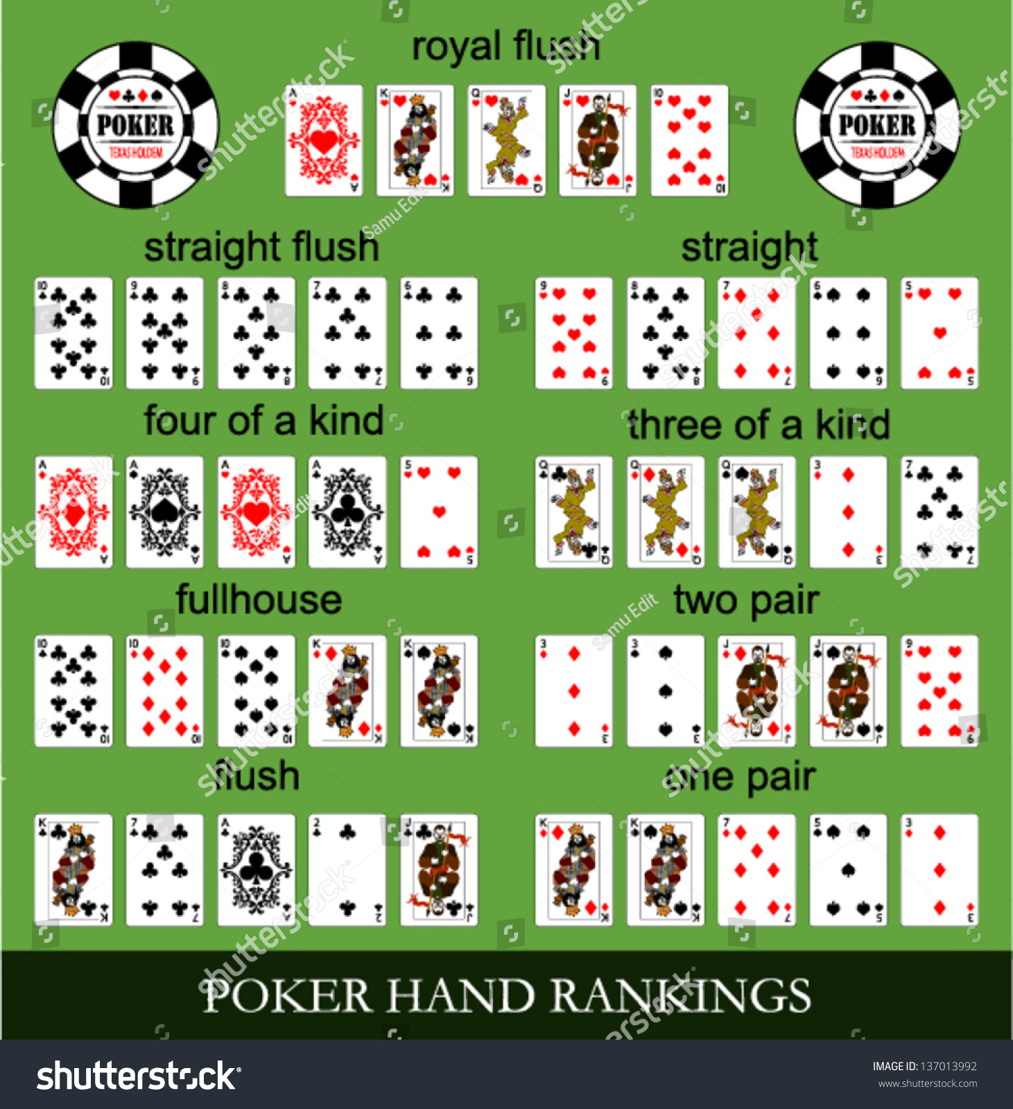 poker ranking deutsch