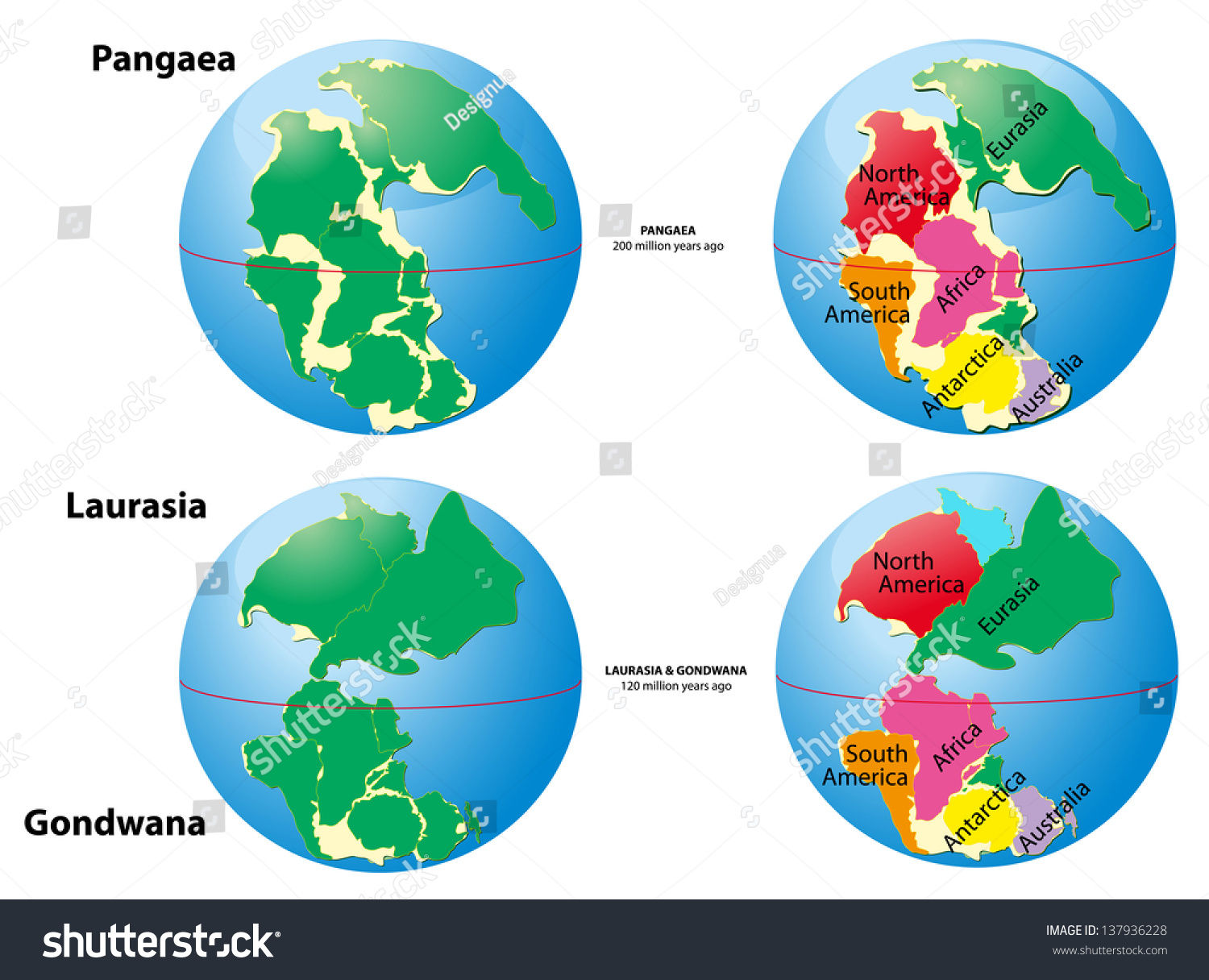 pangaea a super continent Pangaea or pangea ( / p æ n ˈ dʒ iː ə / of the same age and structure are found on many separate continents that would have been together in the continent of.