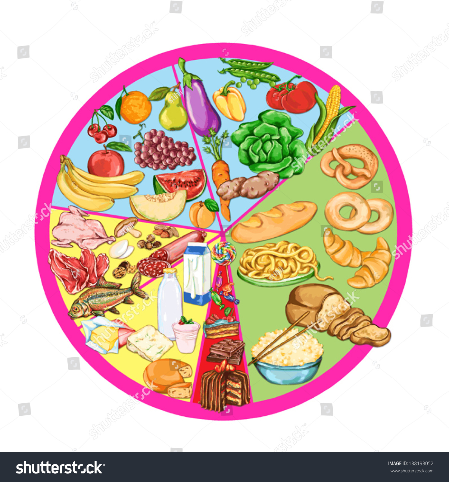 Drawing Food Plate Food Scales Food Stock Photo (Photo, Vector ... for Plate With Food Drawing  165jwn