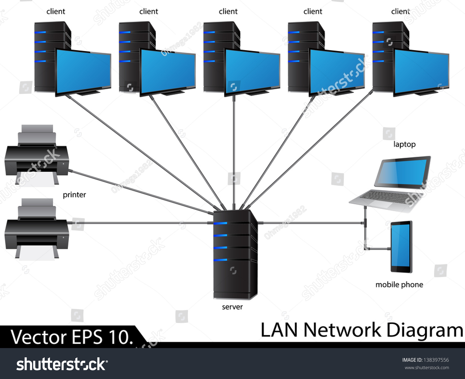 Lan Network Diagram Vector Illustrator Eps Stock Vector 138397556 ...