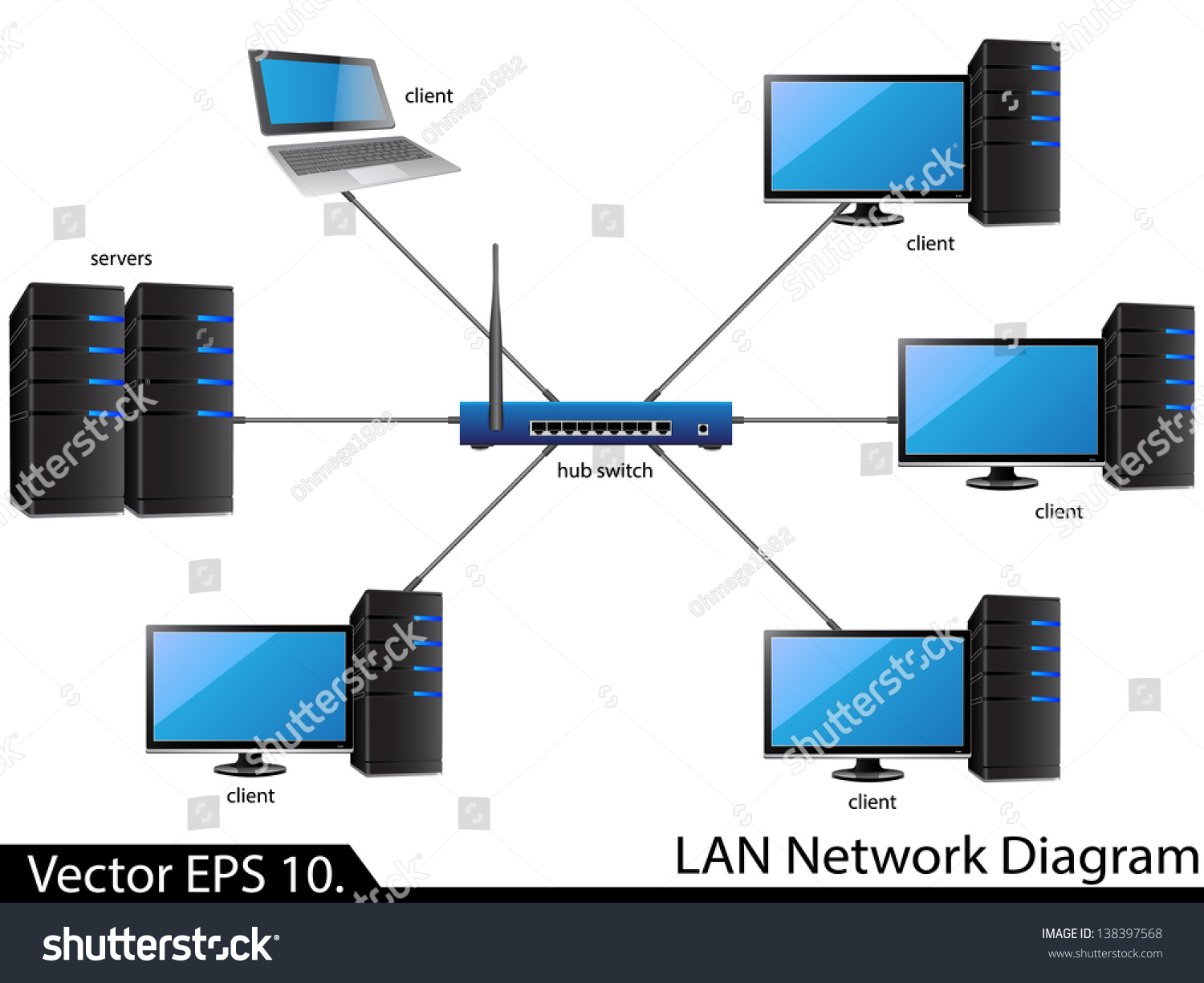 Lan Network Diagram Vector Illustrator Eps Stock Vector 138397568 ...