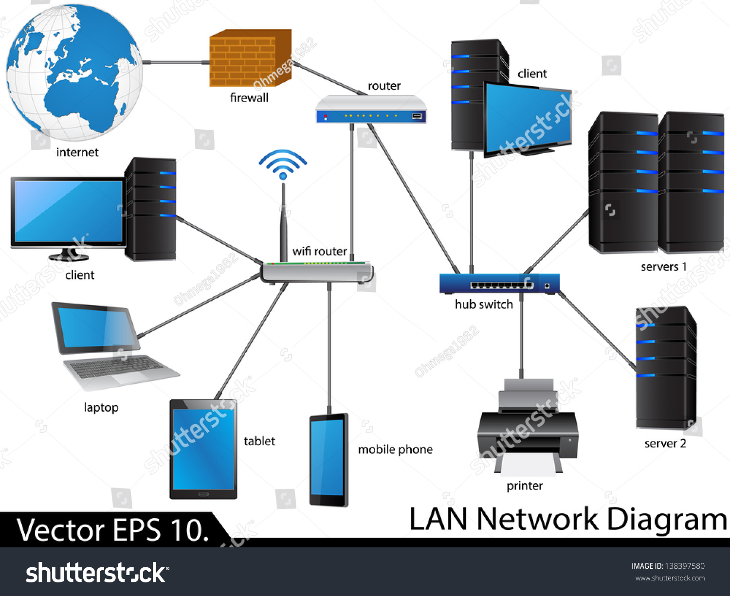 Lan Network Diagram Vector Illustrator Eps Stock Vector 138397580 ...