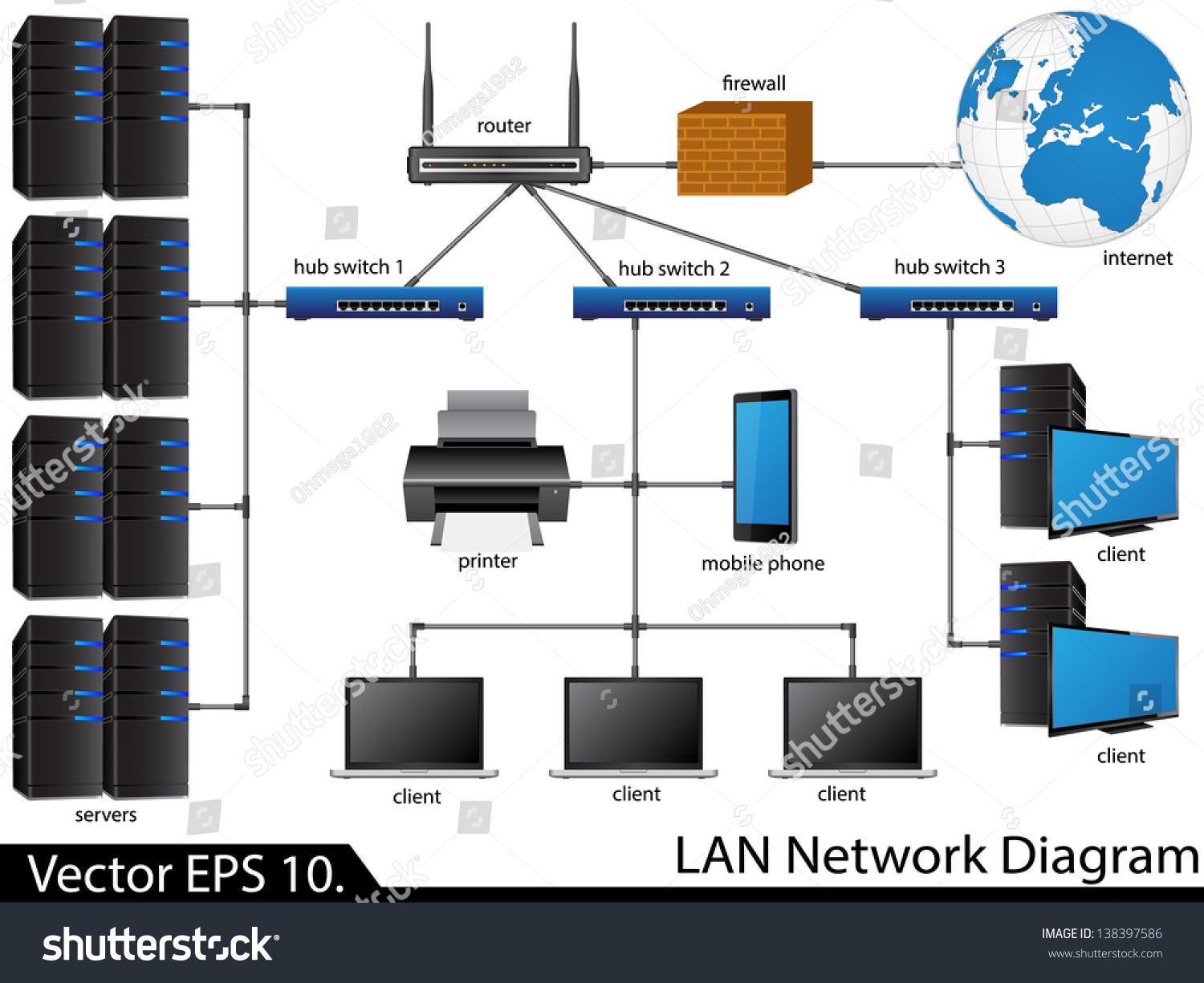 lan technology Ethernet / ˈ iː θ ər n ɛ t / is a family of computer networking technologies commonly used in local area networks (lan), metropolitan area networks.
