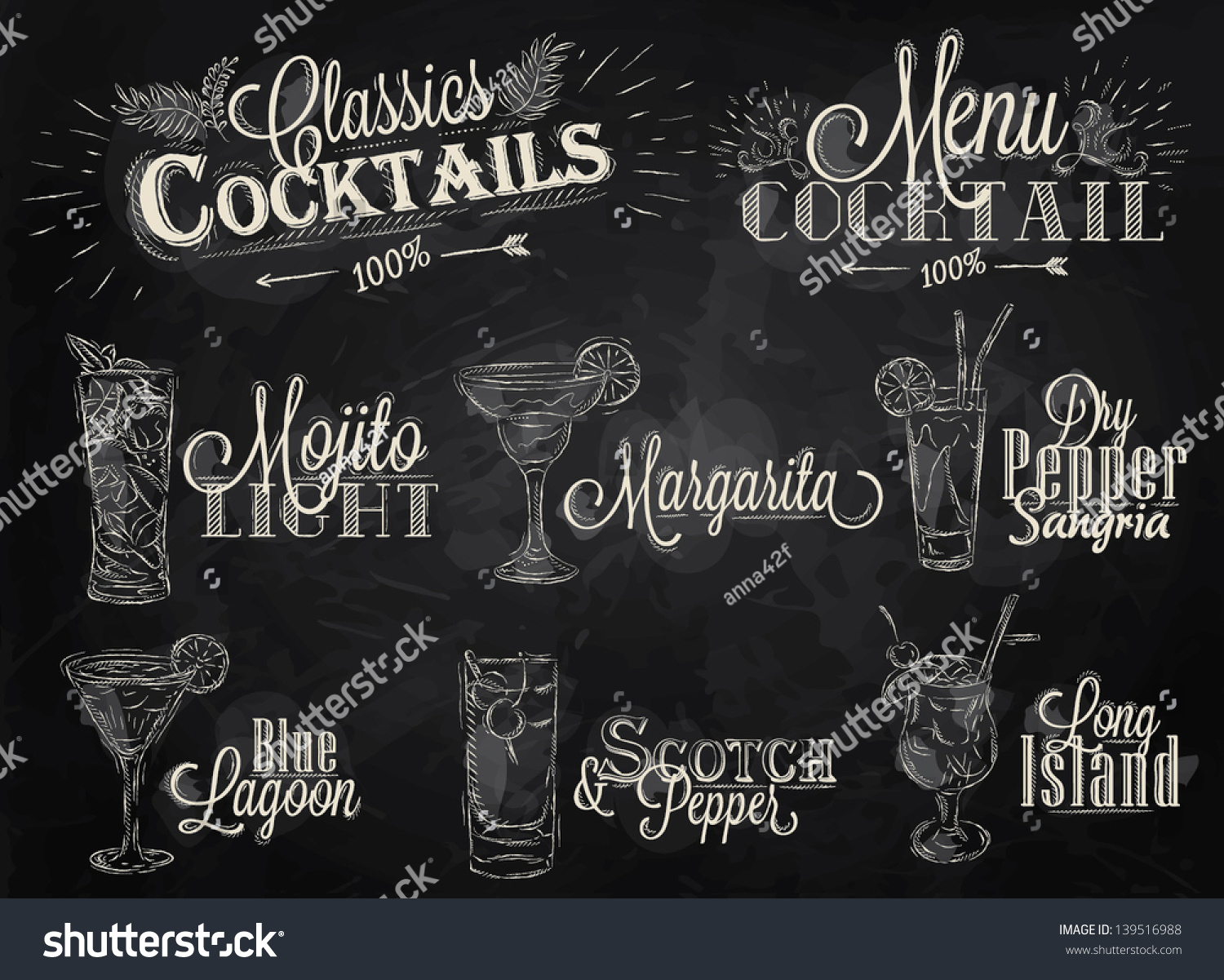 Blackboard Drinks Menu Frame Vector Free