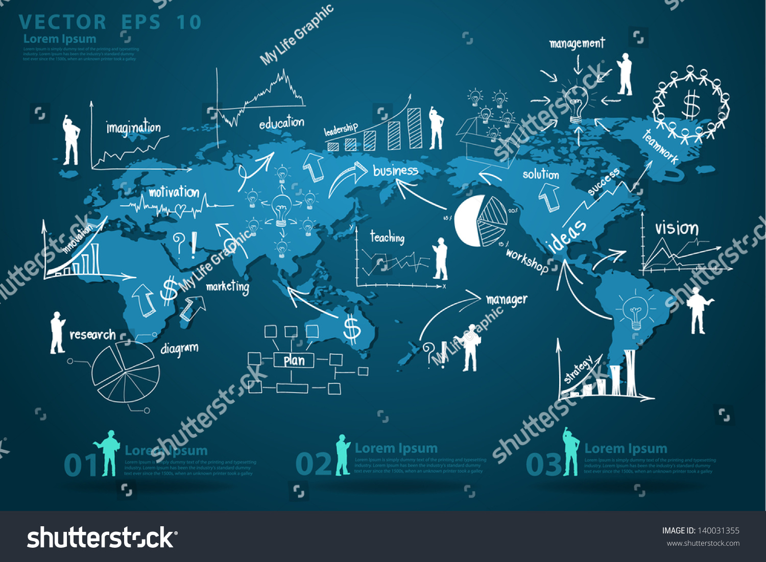 Globalization: A Brief Overview