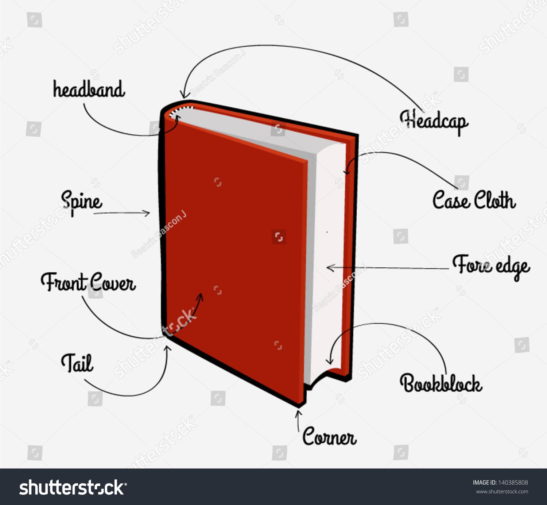 Book parts em vetor stock 140385808 shutterstock ccuart Choice Image