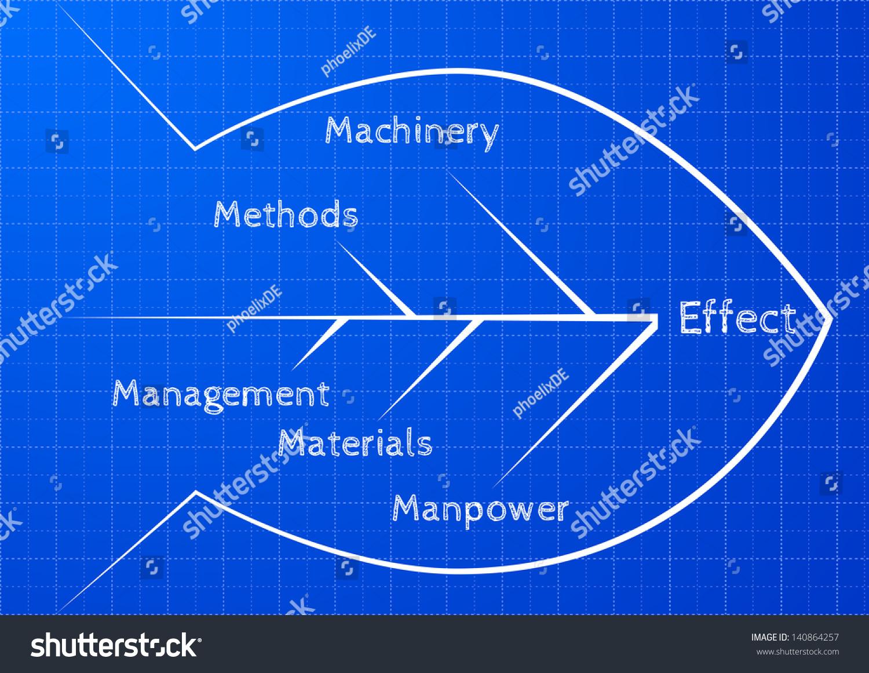Detailed illustration ishikawa fishbone diagram on stock vector detailed illustration of an ishikawa fishbone diagram on blueprint pattern eps10 malvernweather Gallery