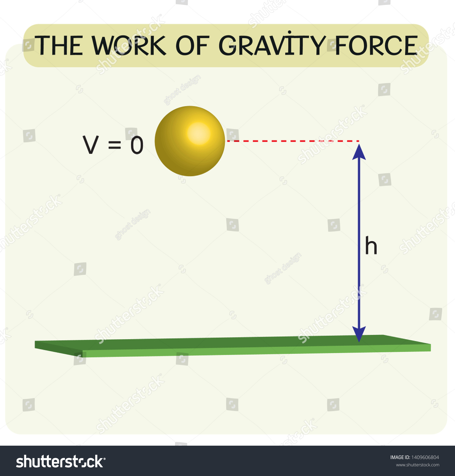 Physics Work Gravity Force Stock Vector (Royalty Free) 1409606804