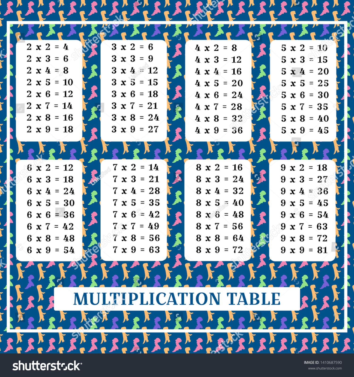 Square Card Multiplication Table Desktop Poster Stock Vector