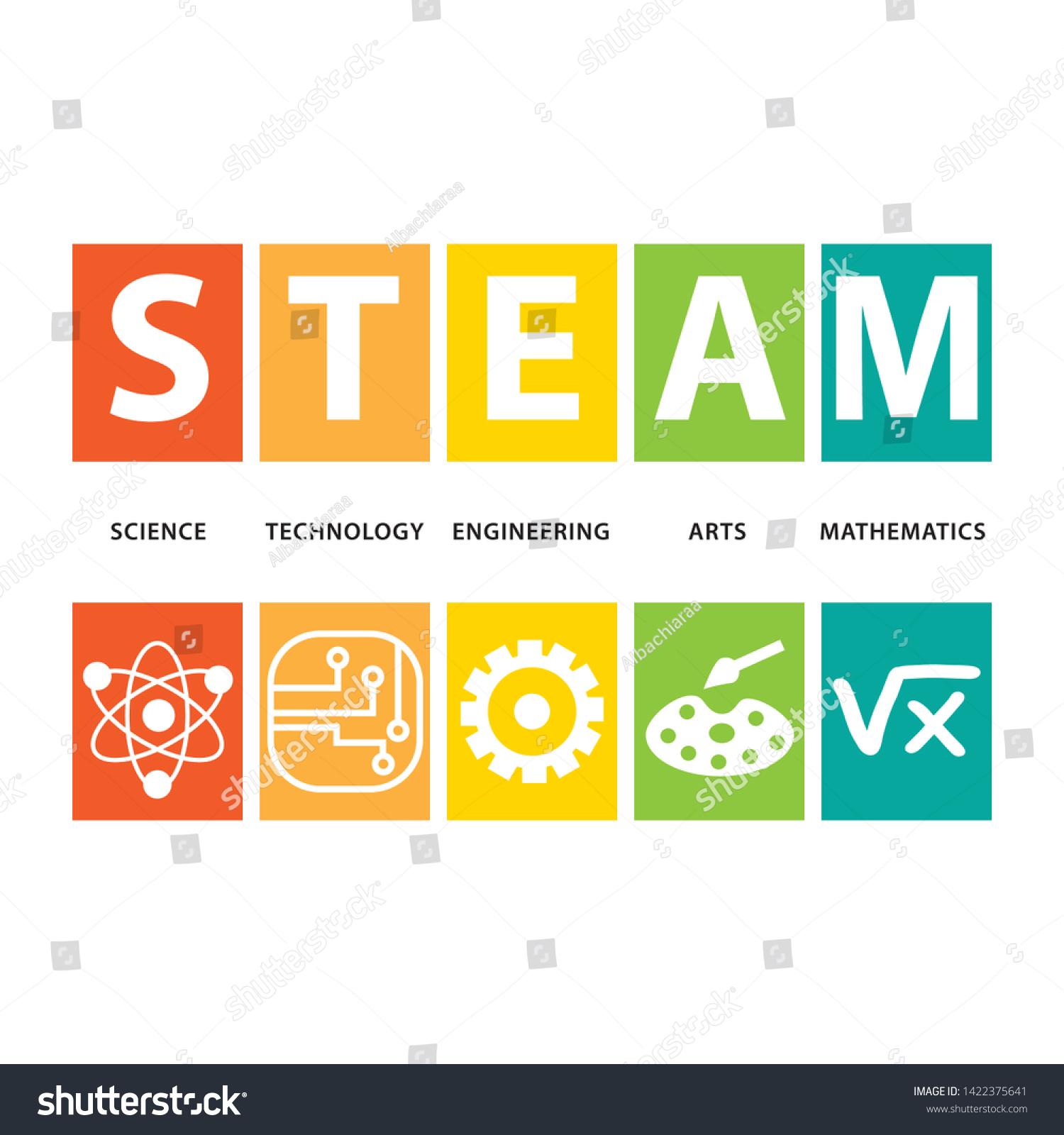 Steam Stem Education Vector Concept Logo Stock Vector Royalty Free 1422375641
