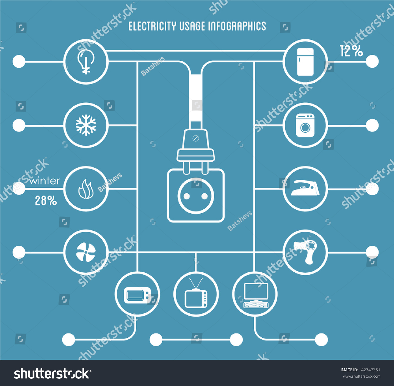 Electricity Usage Infographic Template Stock Vector (Royalty Free ...
