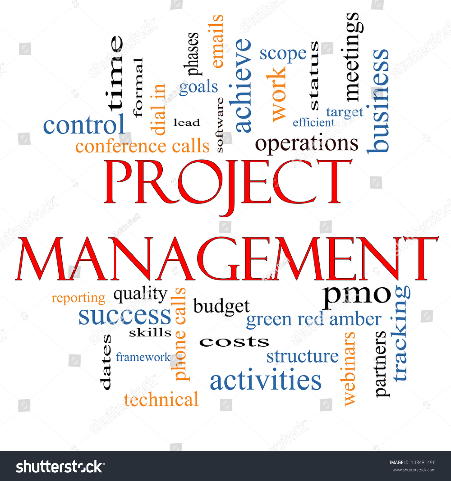project management word
