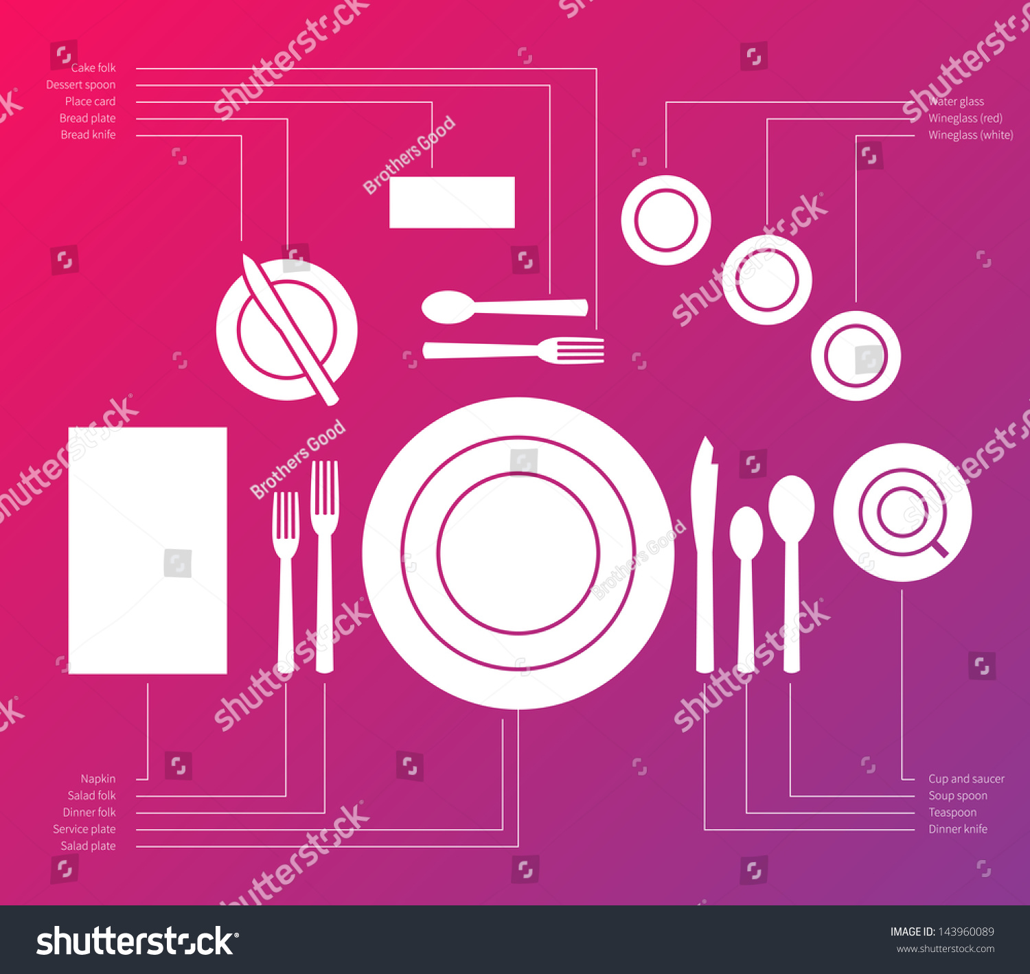 Diagram Of Formal Dinner Place Setting Basic Table Setting Wiring