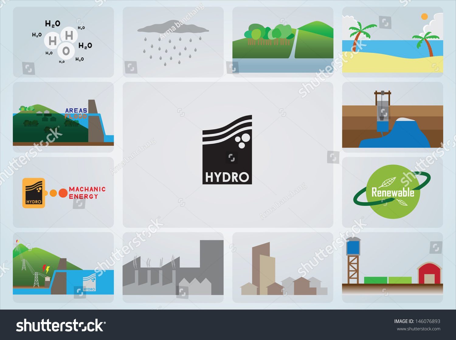 how to use shutterstock vectors