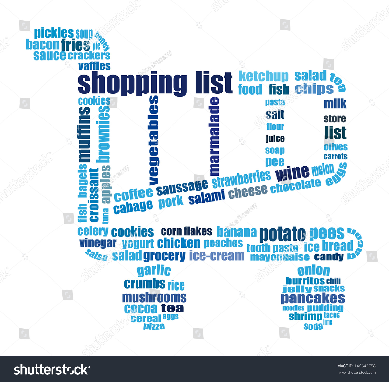 Tag Cloud Composed Words Related Grocery Illustration – Grocery Words