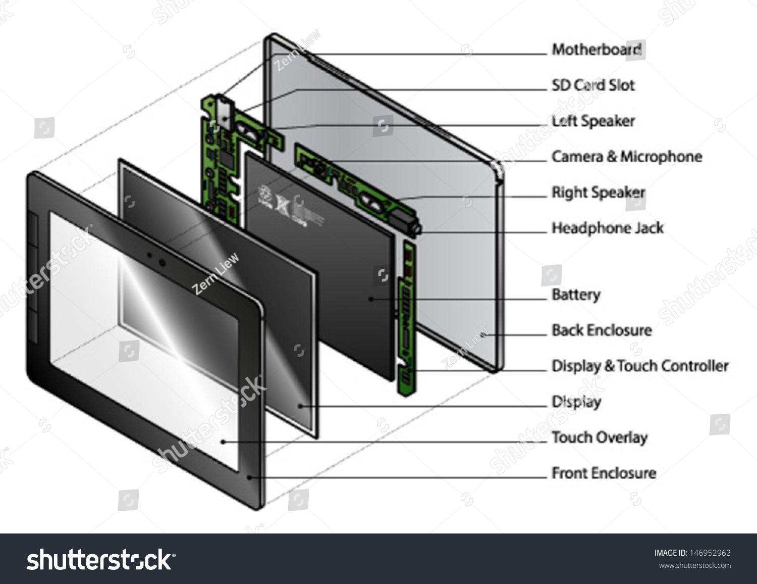 Motherboard Diagram With Labels on lung diagram with labels, medieval castle diagram with labels, sound card diagram with labels, motherboard schematic diagram, skull diagram with labels, motherboard layout with labels, intel motherboard with labels, motherboard diagram without labels, animal cell diagram with labels, charger diagram with labels, gigabyte motherboard with labels, human spine diagram with labels, sata diagram with labels, volcano diagram with labels, wave diagram with labels, motherboard slots diagram, port diagram with labels, computer diagram with labels, motherboard poster with labels, atx diagram with labels,