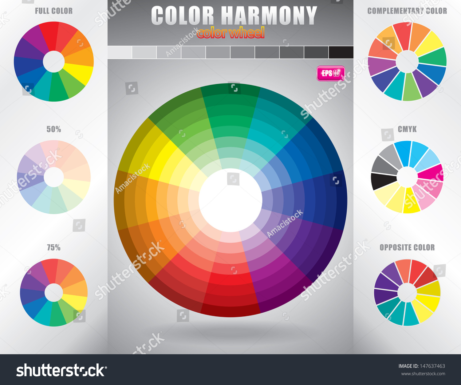 Color harmony Color wheel with shade