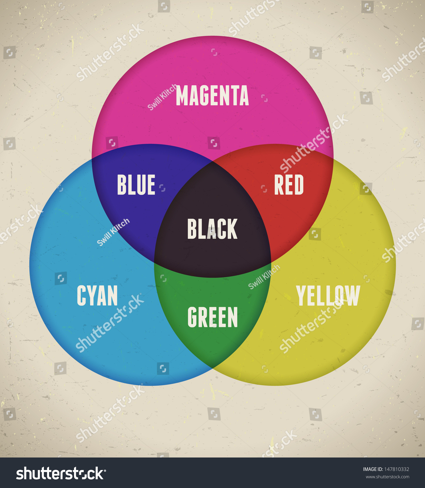 Color Table Infographics Visual Mixing Rgb Stock Illustration
