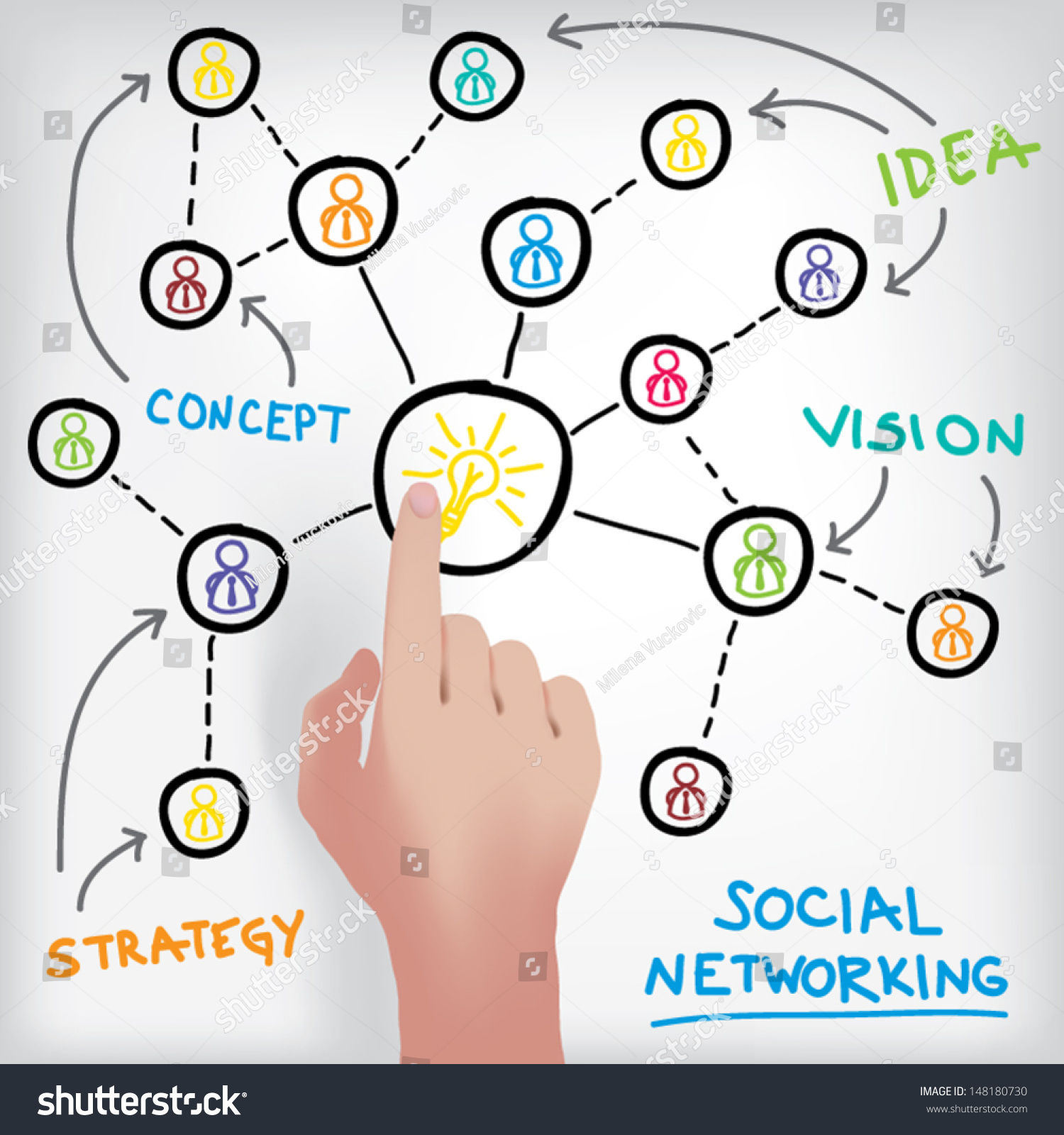 social networking scheme business idea strategy stock vector social networking scheme business idea strategy and success concept hand showing the light