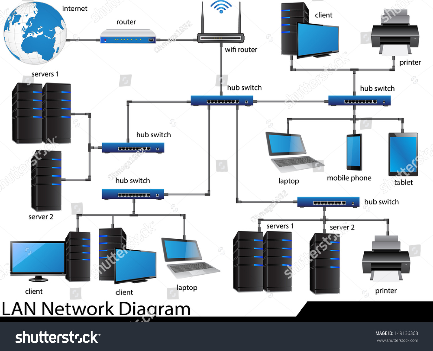 Lan Network Diagram Vector Illustrator Eps Stock Vector 149136368 ...