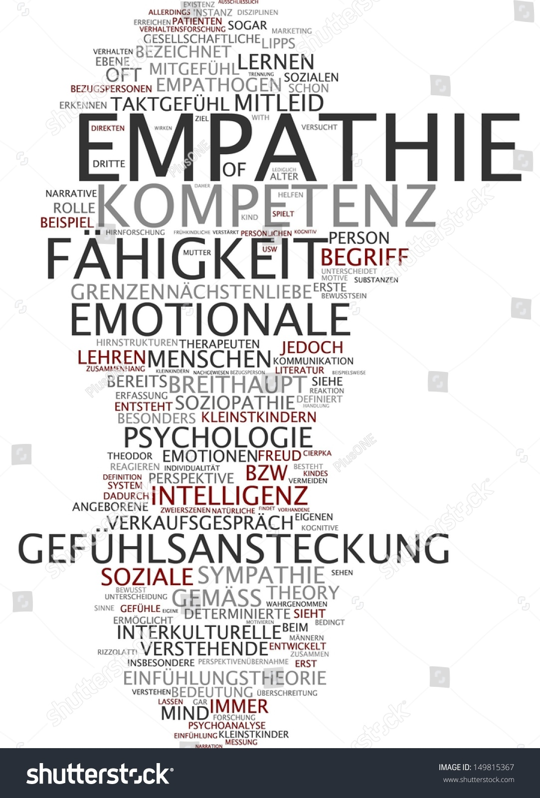 Word Cloud Empathy Stock Illustration 149815367 - Shutterstock