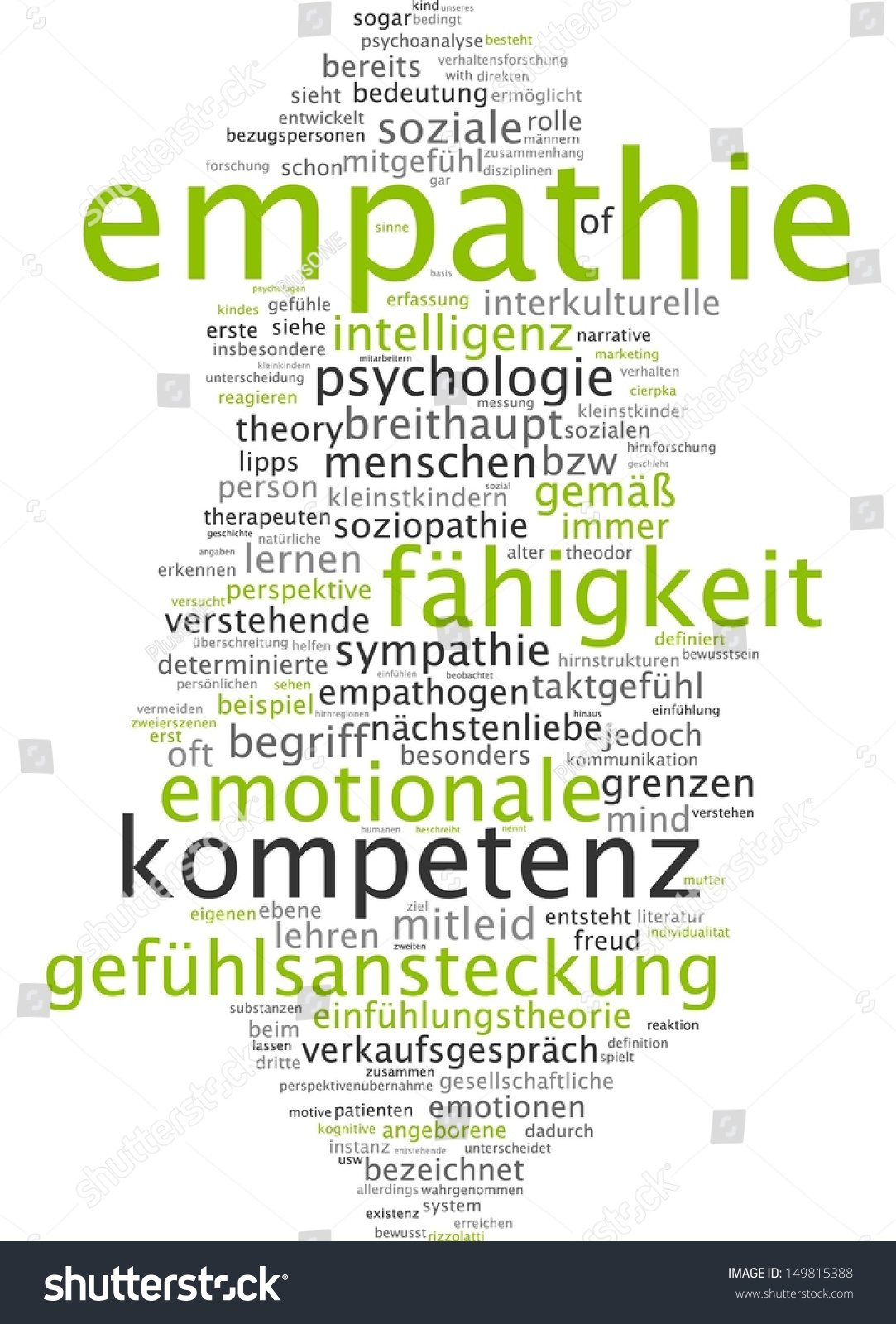 Word Cloud Empathy Stock Illustration 149815388 - Shutterstock
