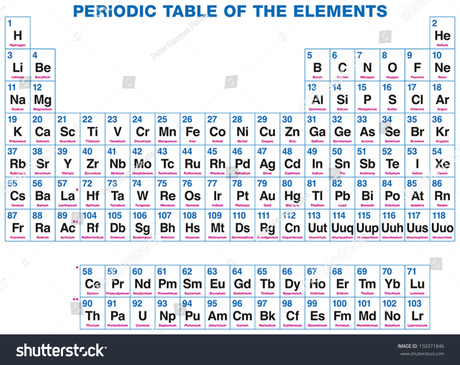 Periodic table elements 118 chemical elements stock vector 150371846 periodic table of the elements the 118 chemical elements organized on the basis of urtaz Choice Image