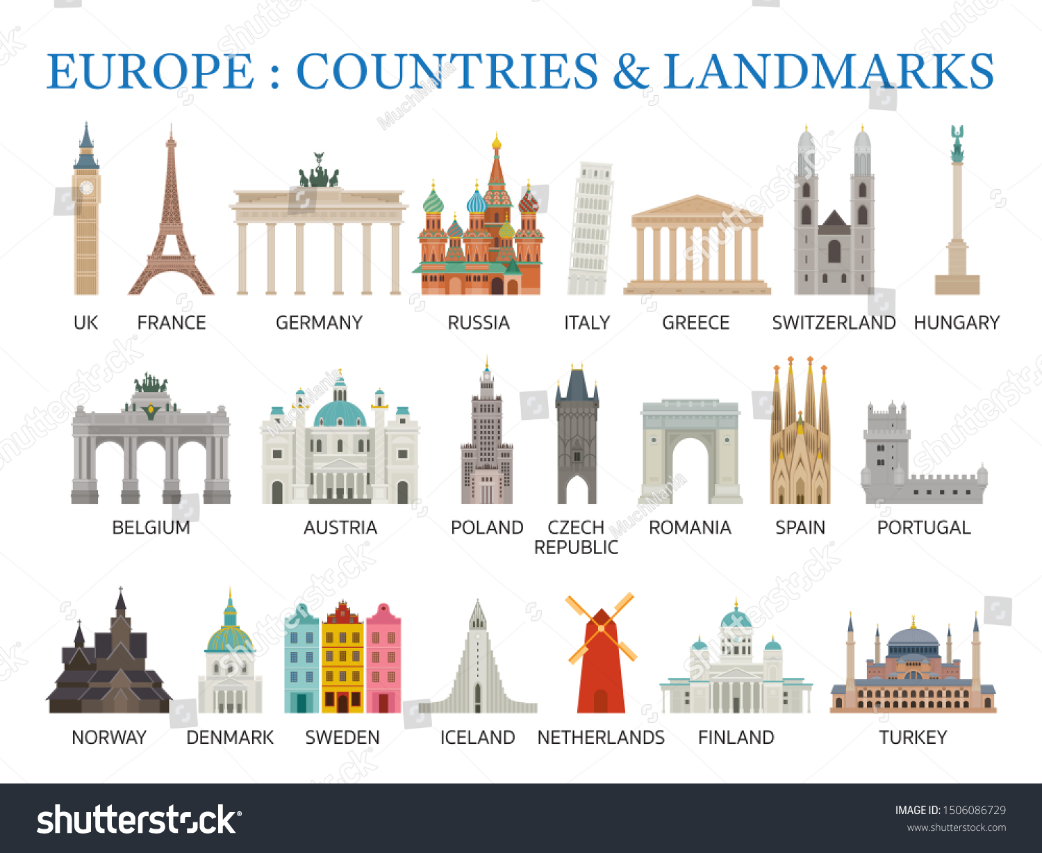Europe Countries Landmarks in Flat Style, Famous Place and Historical Buildings, Travel and Tourist Attraction