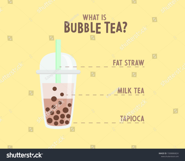 bubble milk tea funny infographic hand stock vector royalty free 1508886824 https www shutterstock com image vector bubble milk tea funny infographic hand 1508886824