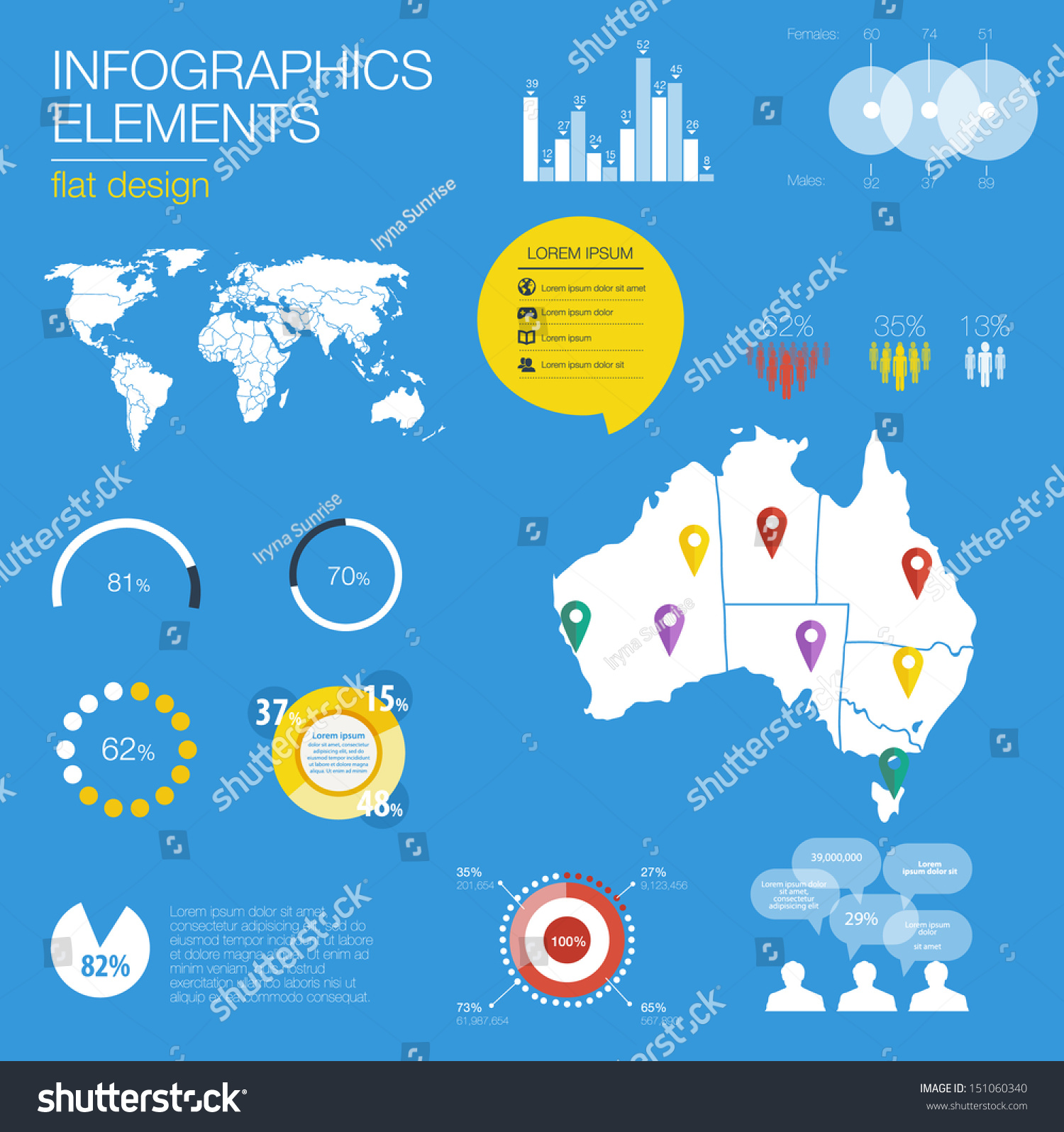 Detail modern infographic vector illustration map stock vector detail modern infographic vector illustration with map of australia information graphics easy to edit gumiabroncs Images
