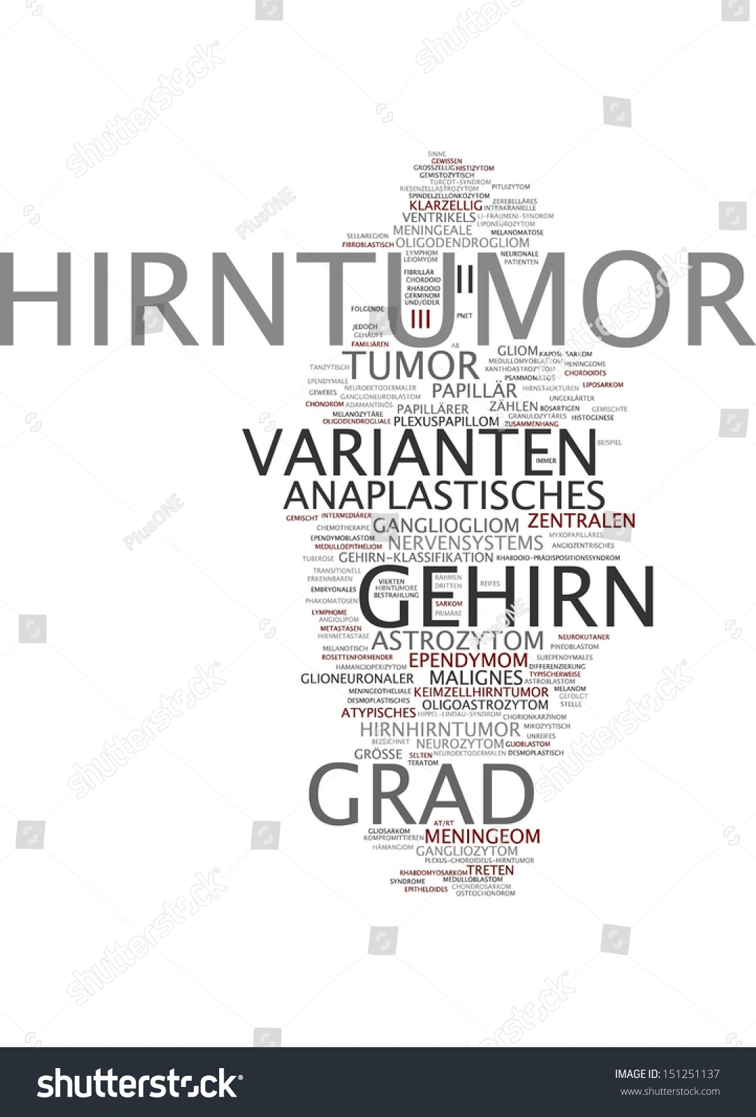 Word Cloud Brain Tumor Stock Illustration 151251137 - Shutterstock
