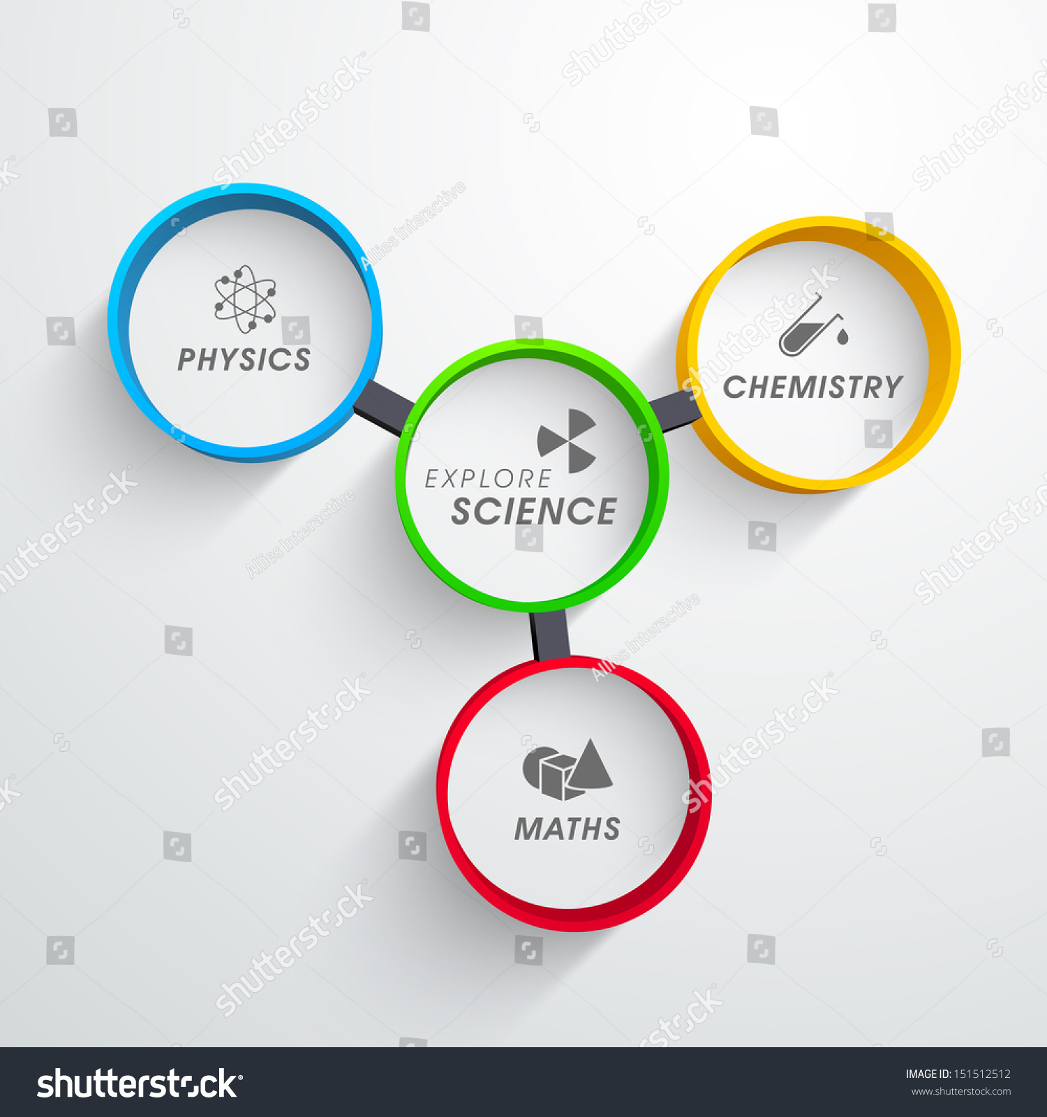 Science Physics From: Science Concept With Association Of Physics, Chemistry And
