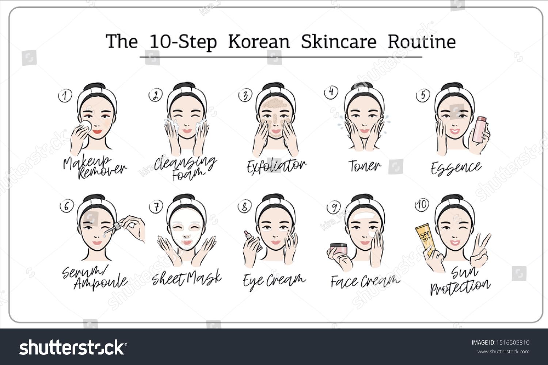 The 10-step korean skincare routine