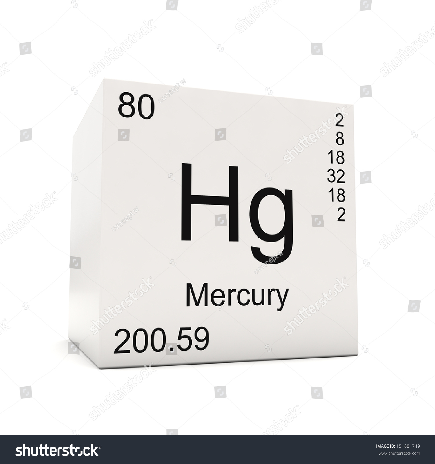 What Is The Abbreviation On Periodic Table For Element Mercury