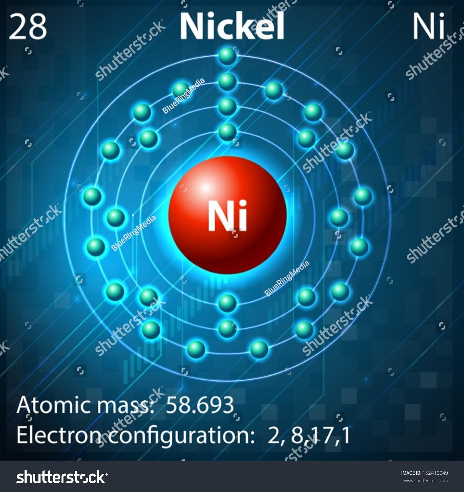 Diagram Of The Model Of Atom Nickel - Custom Wiring Diagram •
