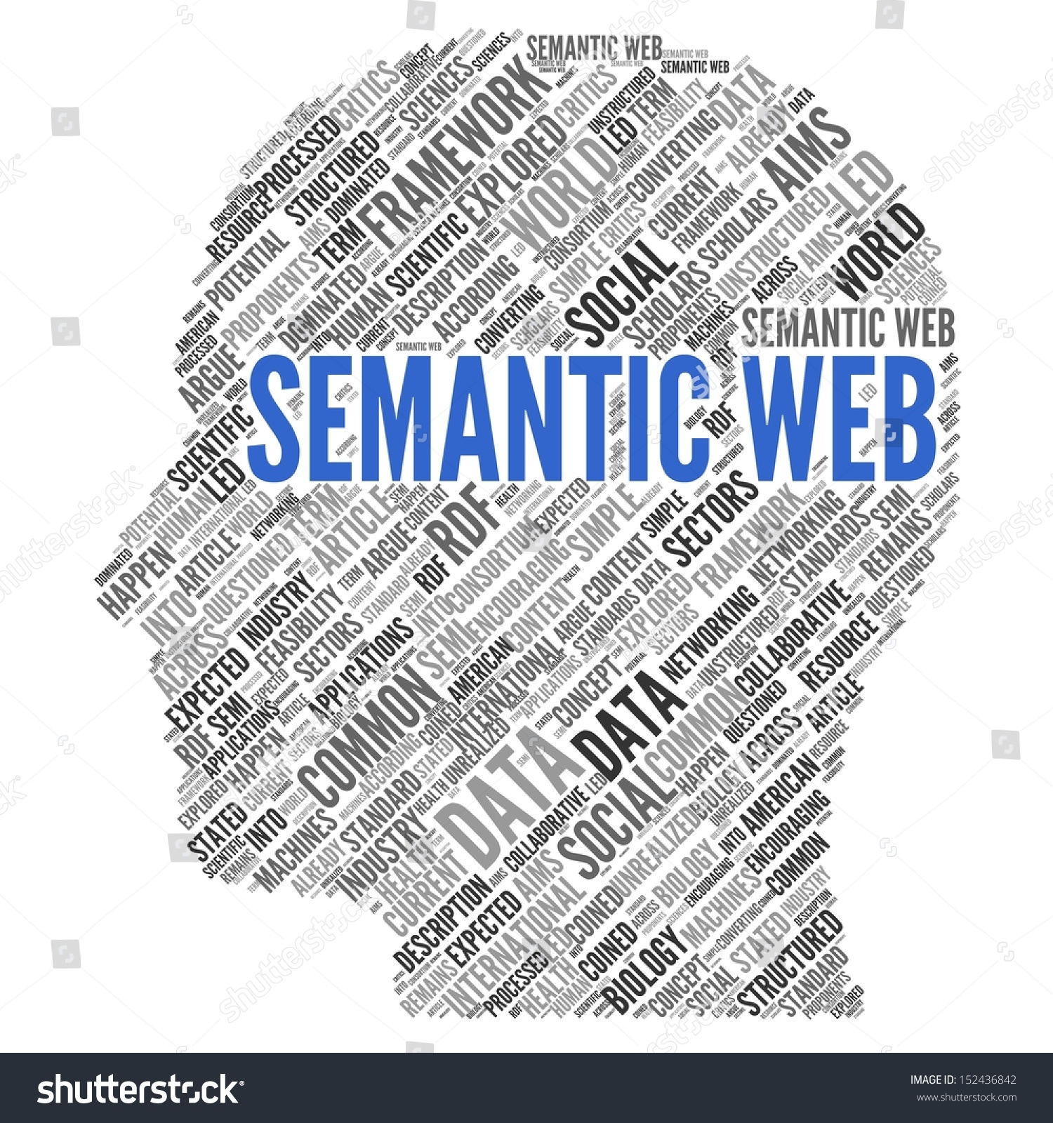 Semantic Web Systems