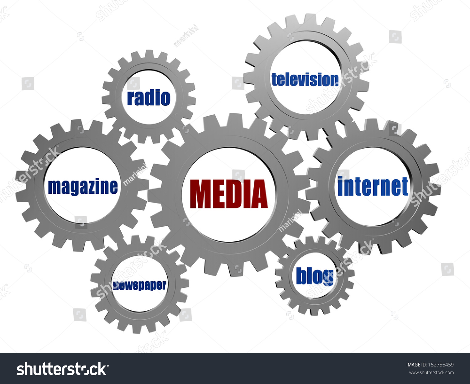 television newspapers and the internet which of (state of the news media reports from 2004-2016 are archived as pdfs and available here)  the internet now rivals television as a source for news.